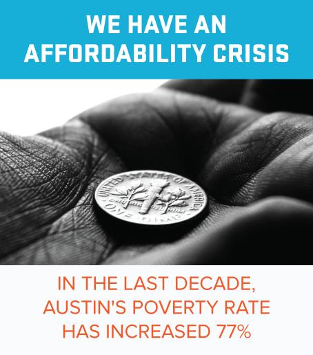 affordability crisis