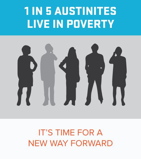 Austines Poverty